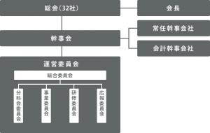 fig_org_chart-32